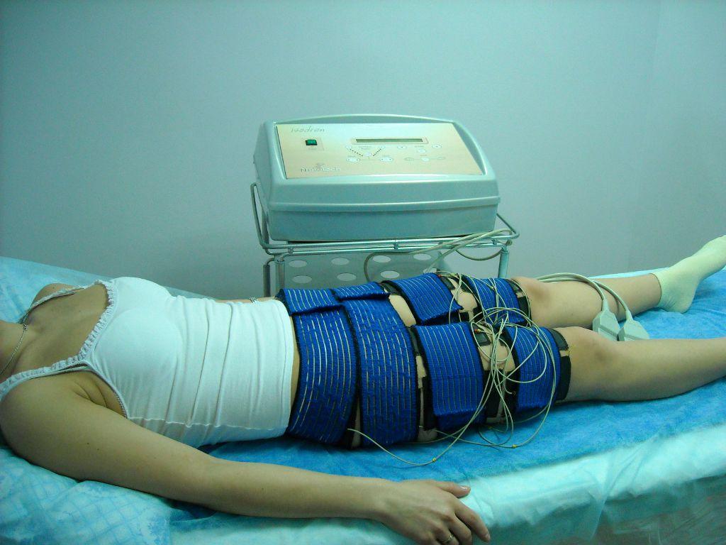 Оборудование для антицеллюлитного массажа